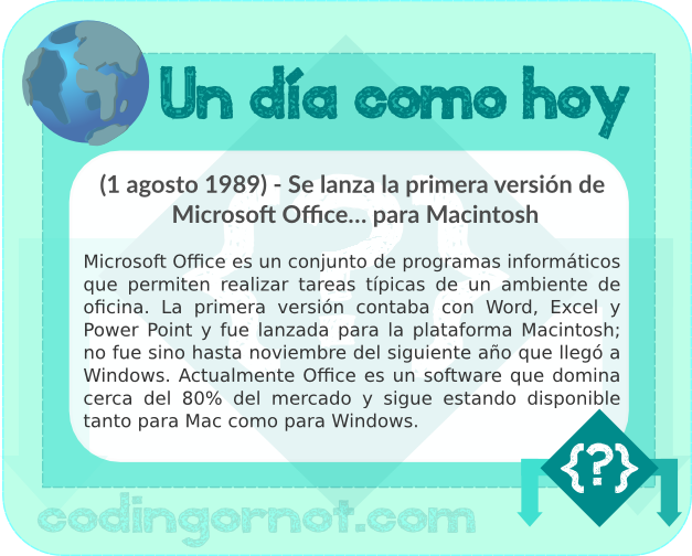 Se lanza la primera versión de Office